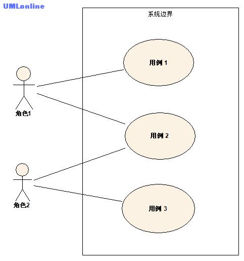 用例图.png