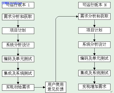 进化型.png