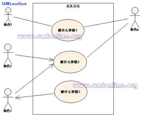 图1.11 用例图.jpg