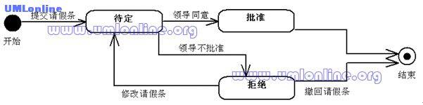 图1.8 缺陷处理流程.jpg